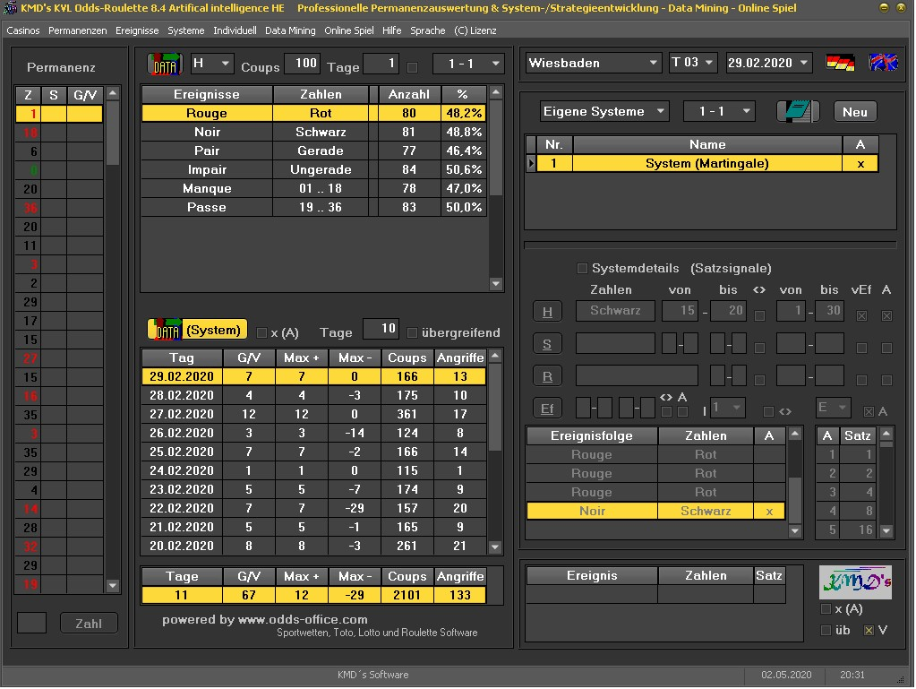 KMDs Data-Roulette LTE